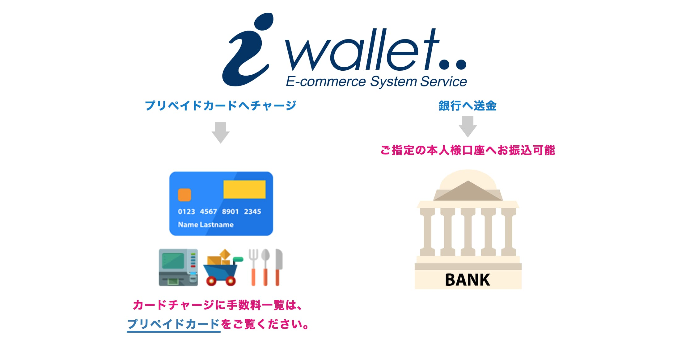 iwallet-withdraw