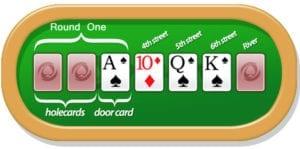 7-stud-poker_Easy-Resize.com