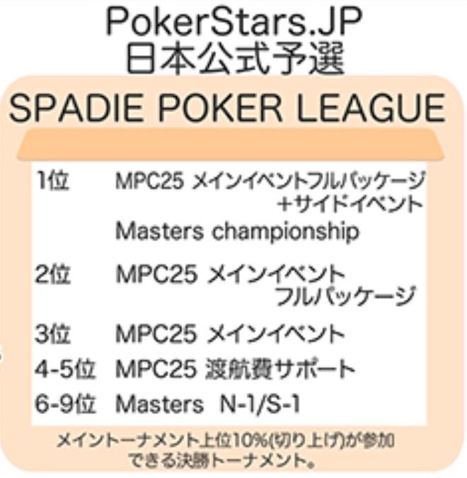 アキバギルド ポーカートーナメント