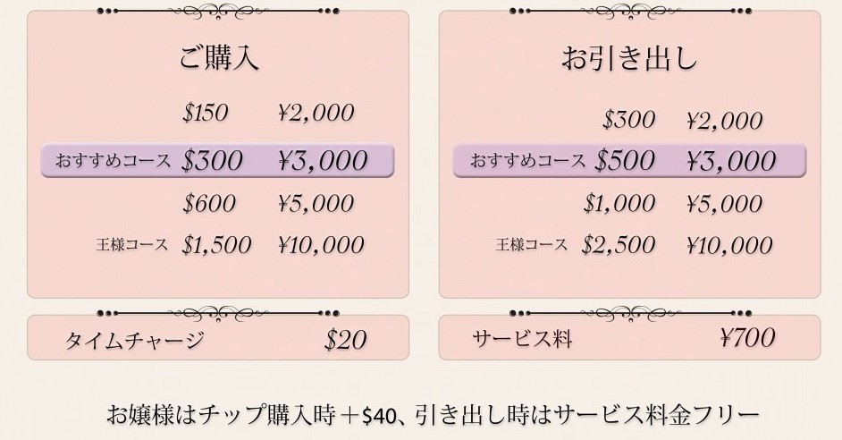 アキバギルド料金表