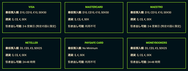 gaming_club_cash_money_deposit_withdraw_visa_mastercard_maestro_neteller_paysafecard_moneybookers