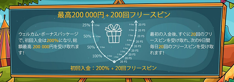 casino_x_welcome_bonus_offer_200000_jpy_200_free_spin