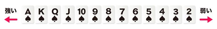 ポーカー役の強さ