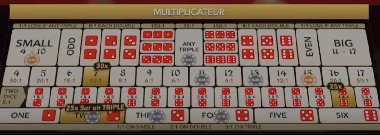 sicbo-multiplier