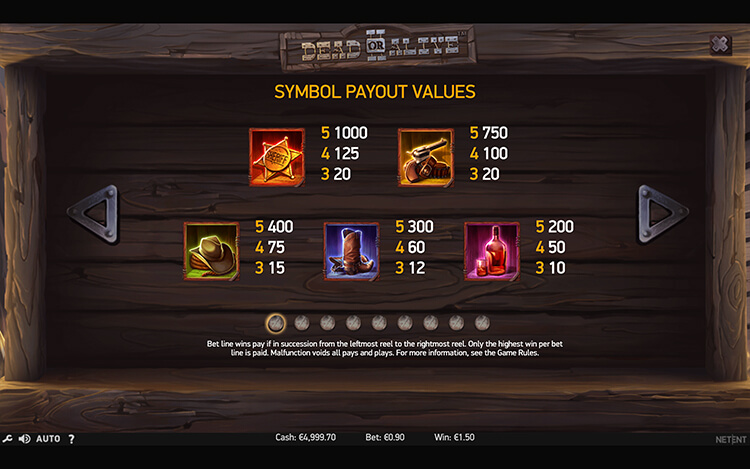 casinotop5-what-is-coin-value-level-online-casino-slot-banner-3