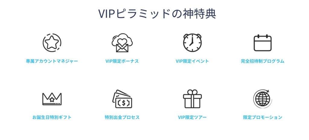 カジノゴッズ VIPプログラム