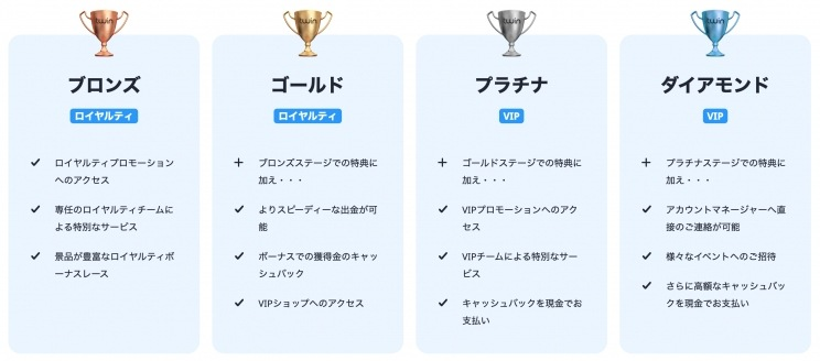 ツインカジノ VIPプログラム レベル